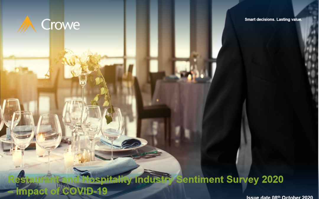 Restaurant and Hospitality Industry Sentiment Survey 2020 – Impact of COVID-19