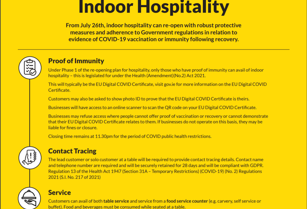 Indoor Dining reopens Monday 26th July – Guidelines Released